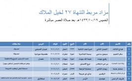 قائمة مزاد التنهاة ٢٧ للخيل العربية الأصيلة