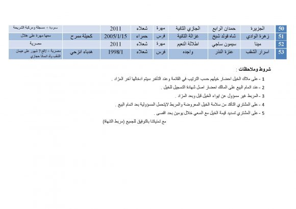 قائمة مزاد التنهاة 25_Page_5