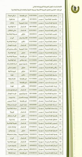 قائمة خيل مزاد مزرعة الخالدية والذي سوف يقام بمربط التنهات