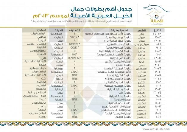 جدول أهم بطولات جمال الخيل العربية الأصيلة لموسم ٢٠١٣ م